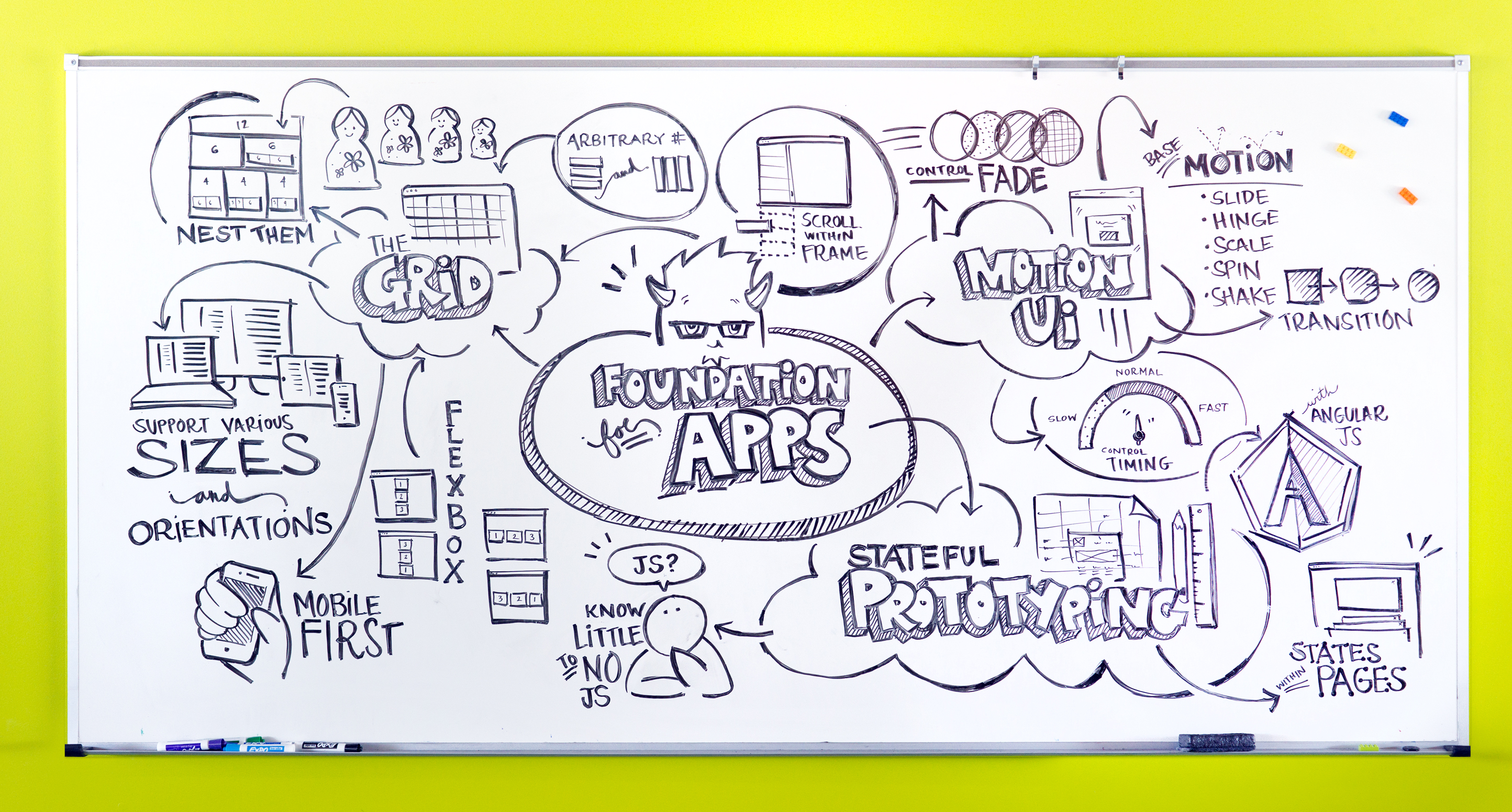 whiteboard image