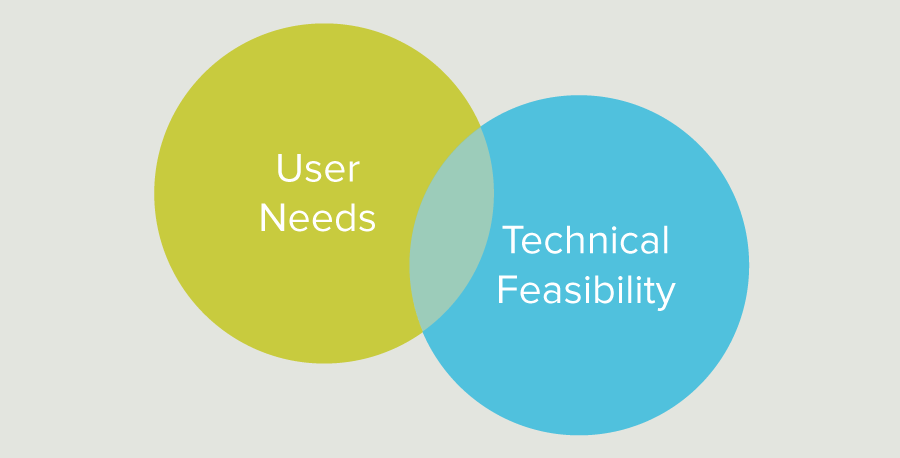 user needs and technical feasibility