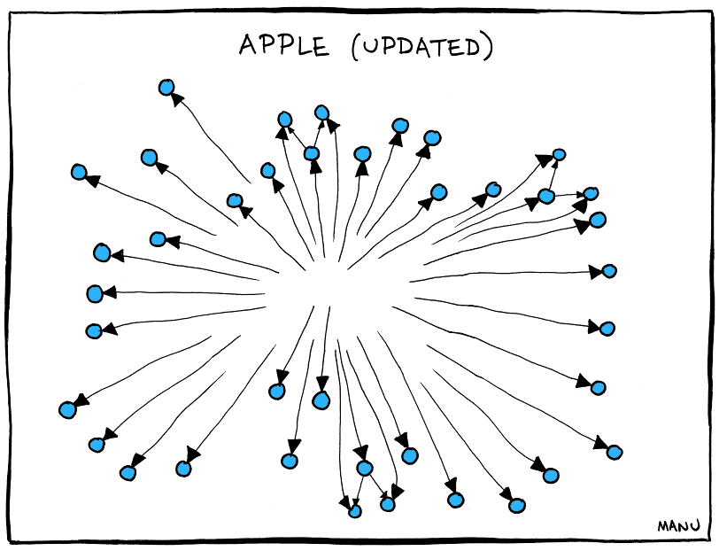 Comic depicting Apple's current lack of leadership