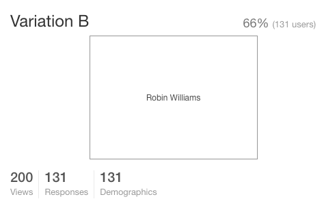 Results of updated Adam Sandler vs Robin Williams test
