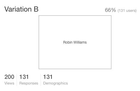 Results of updated Adam Sandler vs Robin Williams test