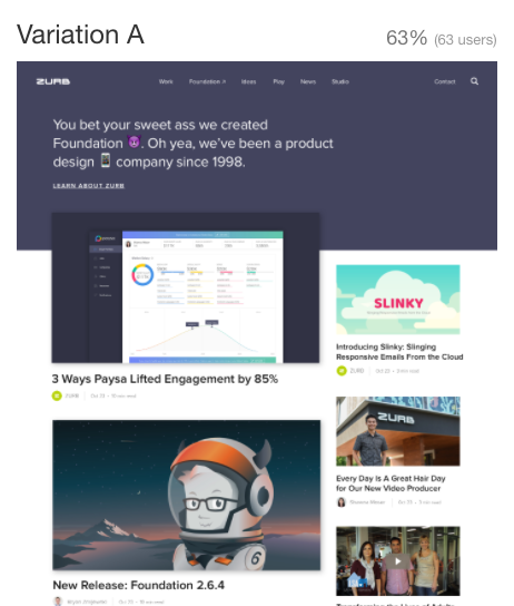 Results from the updated ZURB homepage test