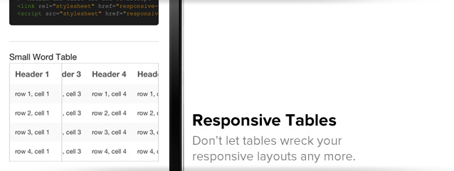 A New Take on Responsive Tables by ZURB