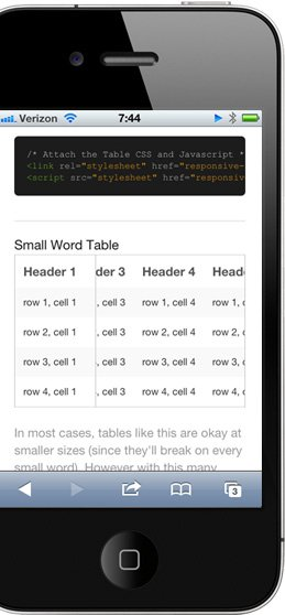 Responsive tables side